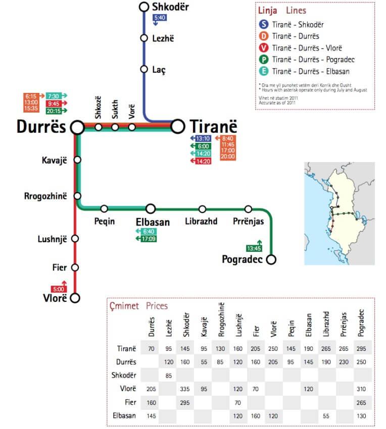 Kolej w Albanii - trasy i cennik